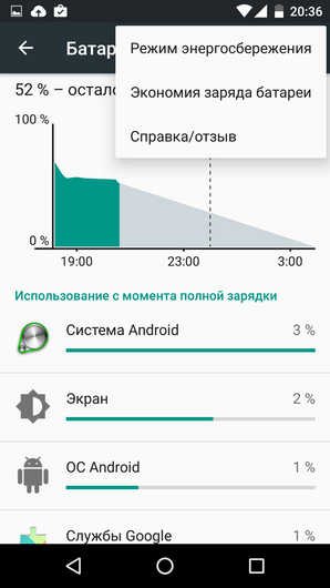 Android 6.0: батарея