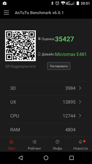 Результаты Micromax Canvas 5 в AnTuTu
