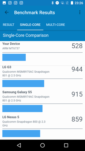 Pixelphone S1 в GeekBench 4